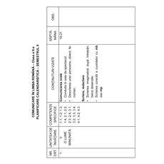 Comunicare în limba română cls. a II-a semestrul al II-lea, fig. 2