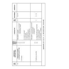Dezvoltare personală AUXILIAR PENTRU CLASA A II-A, fig. 5