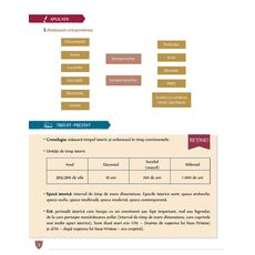 Istorie - Auxiliar pentru clasa a IV-a, fig. 3