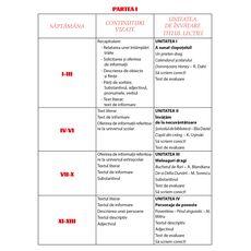 Limba română - Auxiliar pentru clasa a IV-a – semestrul I, fig. 3