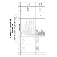 Matematică și explorarea mediului cls. a II-a semestrul al II-lea, fig. 3