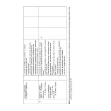 Pușculița cu lecturi cls. a IV-a, fig. 20
