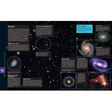 Universul, fig. 2